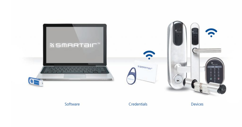 smartair multlock