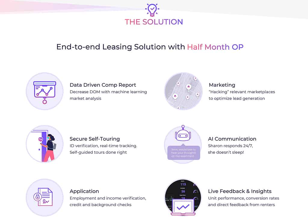 Knock End-to-End Leasing Solution